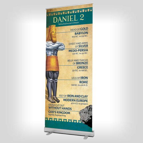 Pull-up Banners 33x81